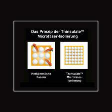 Die Microfasern von Thinsulate™ Insulation sind ca. 10-mal kleiner als andere vergleichbare Fasern. So schliessen sie mehr Luft ein – und halten besser warm.
