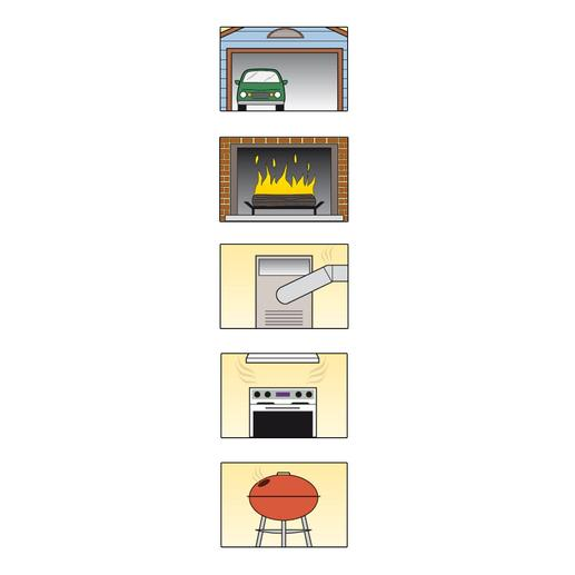 Viele Gefahrenquellen, bei denen das hochgiftige Gas austreten kann.
