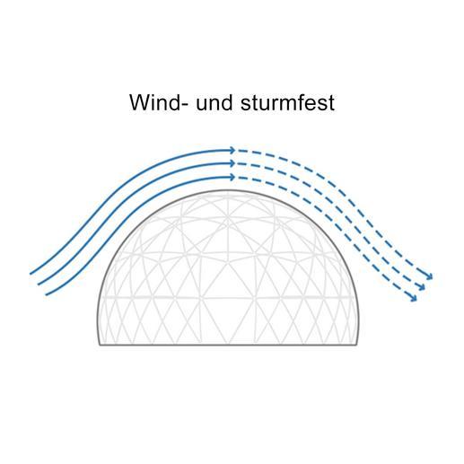 Das robuste, geodätische Design der Kuppel hält auch heftigen Winden und dicken Schneeschichten stand. Tatsächlich erhöht ein starker Wind die Standfestigkeit des Garteniglu sogar.