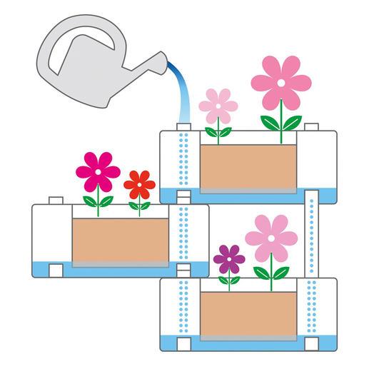 Durch das geschlossene Bewässerungssystem fliesst das Wasser bis ganz nach unten.