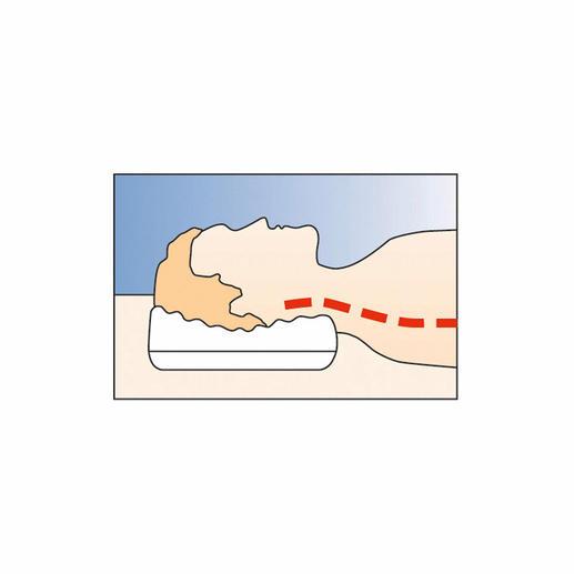 In der Rückenlage sind Ihr Kopf und Nacken gestützt, Muskeln und Bänder werden entlastet.