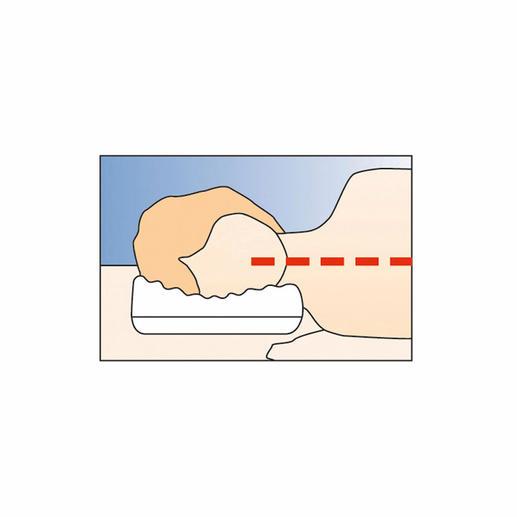 In der Seitenlage liegt Ihre Halswirbelsäule gestreckt und entspannt.